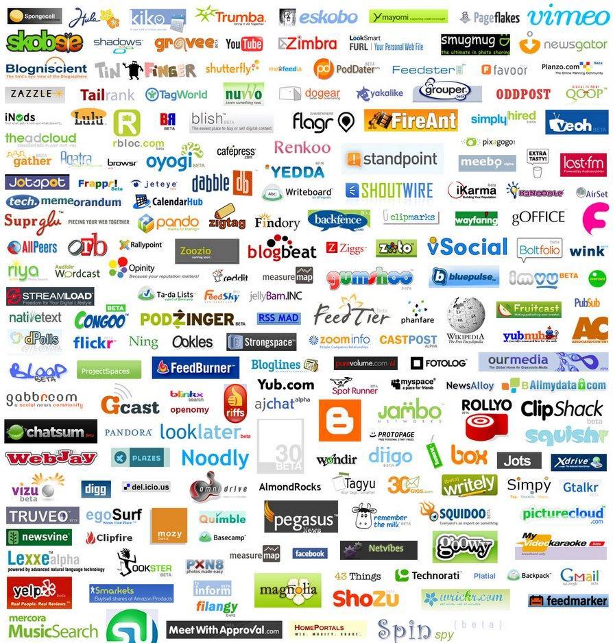 social bookmarks - Backlink-Fundament